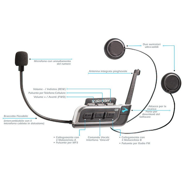 SCALA RIDER G9x powerset intercom Cardo
